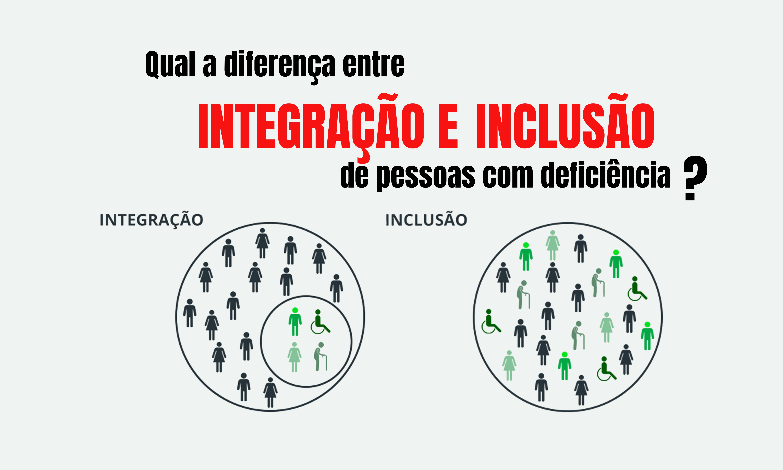 inclusão_integração_capablog-min